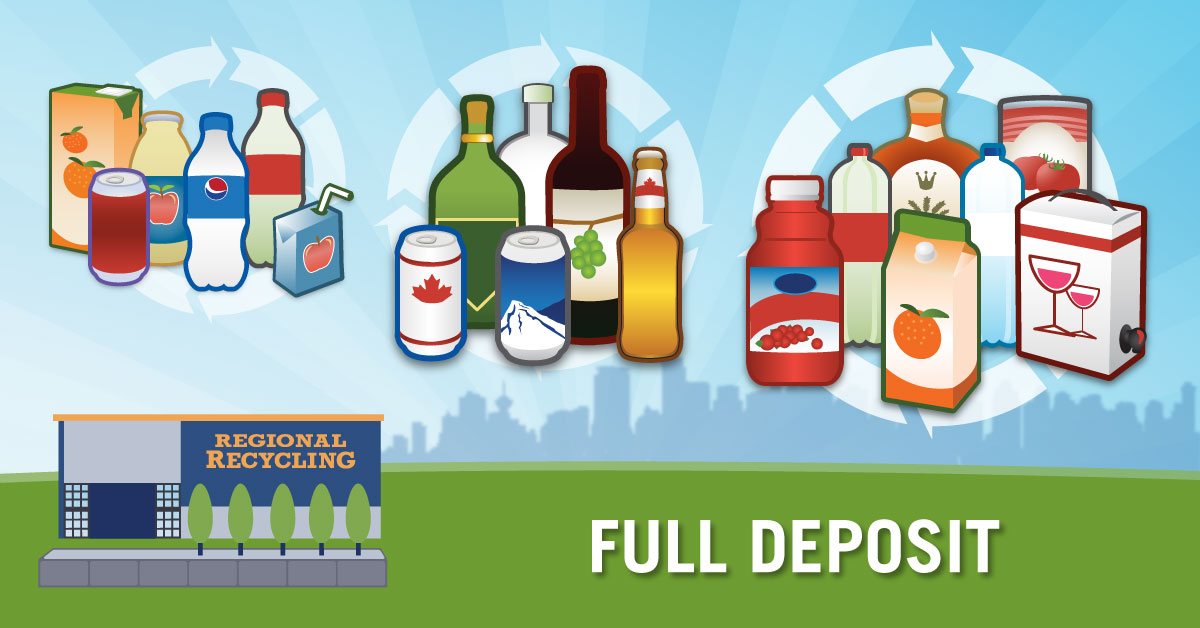 Regional Recycling Cloverdale - Surrey Bottle Depot logo
